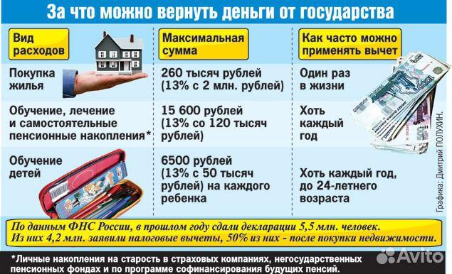 поможет определиться можно ли купит товар и физического лица 2000-м году термобелье
