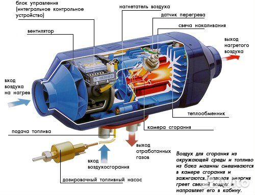 Теплообменник отопитель 24 в Кожухотрубный испаритель ONDA LSE 966 Саров